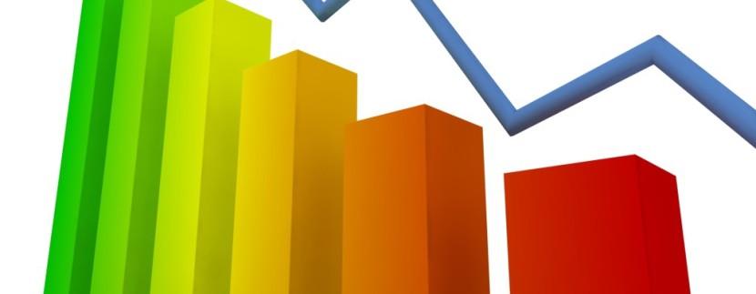 Mercado Imobiliário: pesquisa apura o pior nível da série