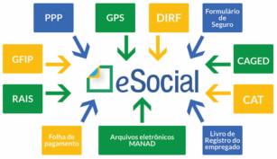 Conheça as próximas etapas do eSocial