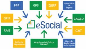 Empresas têm até julho para aderir ao e-Social
